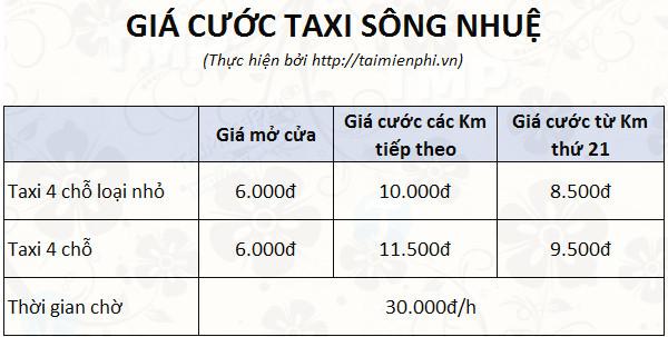 Bảng giá cước taxi sông nhuệ hà đông