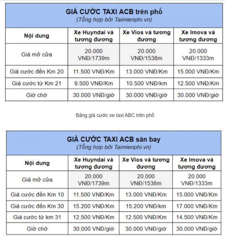 bảng giá taxi abc